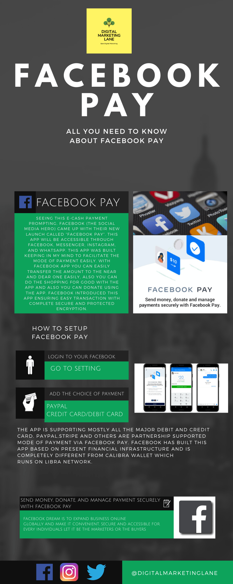 Facebook Pay App details to set up Facebook Pay and start payments using Facebook Pay App