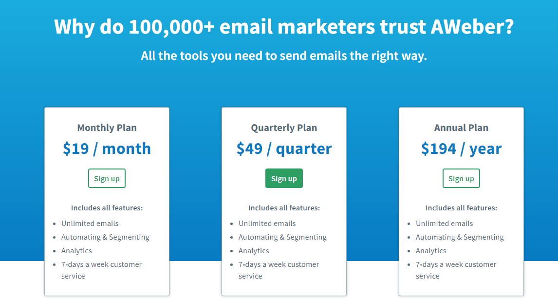Aweber Email marketing Software for Email Campaigns