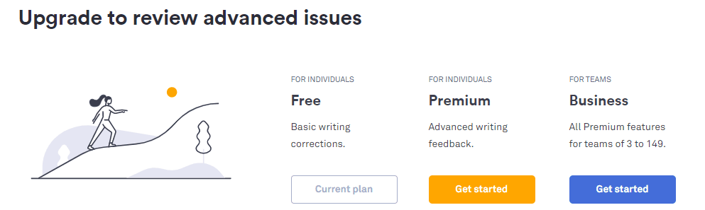Grammarly Premium