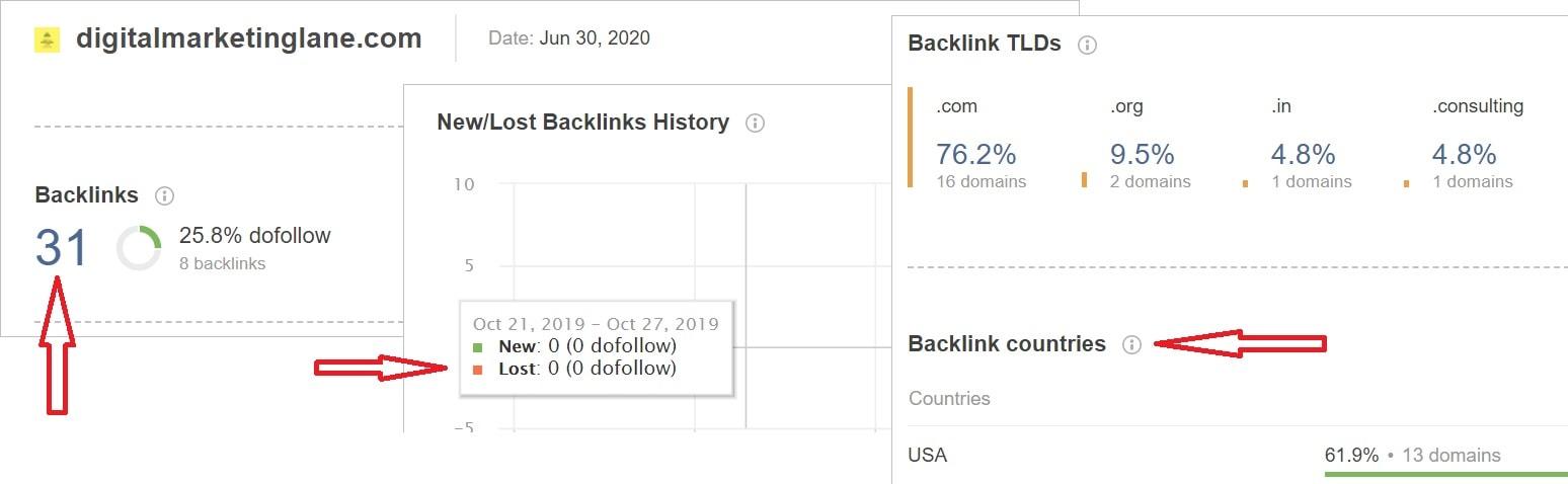Backlink Audit using Seo SpyGlass tool of Seop PowerSuite