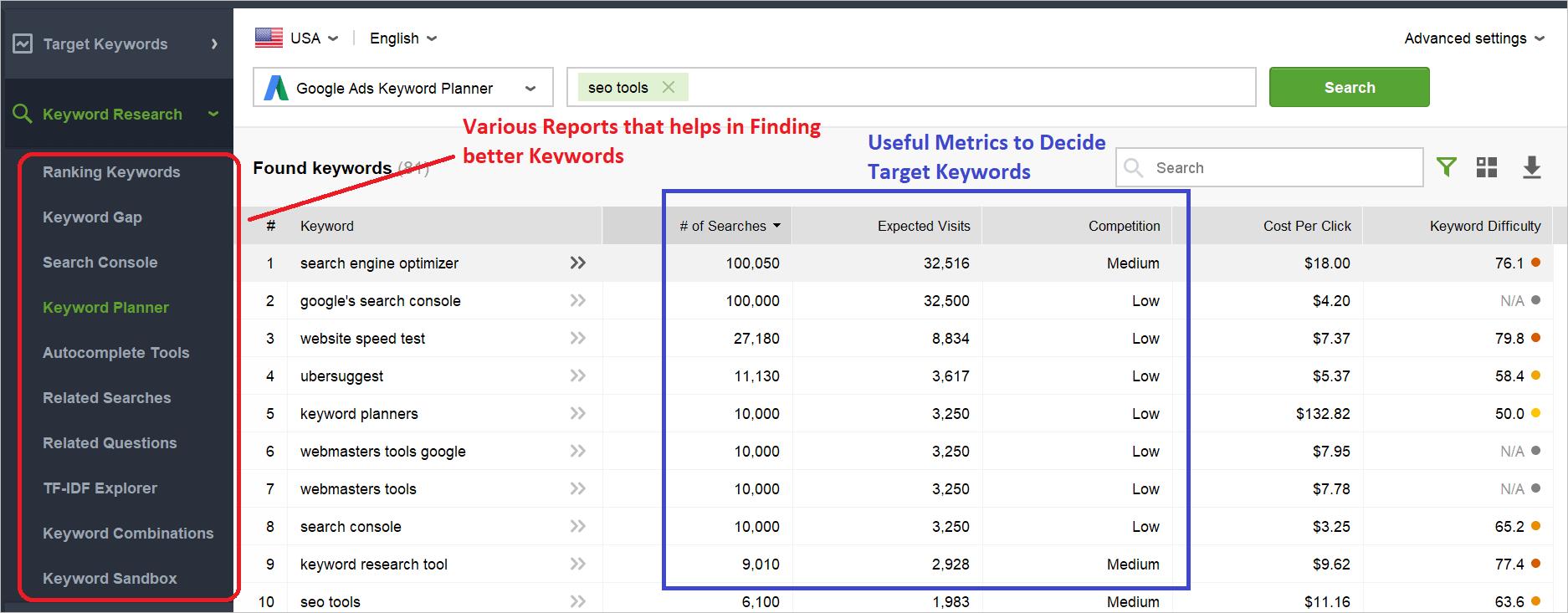 Keyword Planner in Rank tracker of Seo PowerSuite