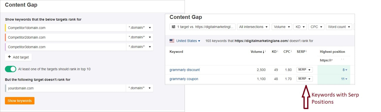 Identify Content Gap Keywords to target
