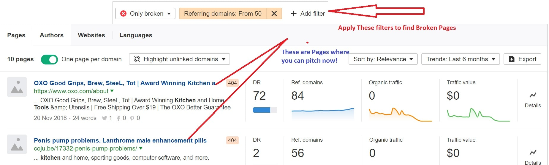 Identify Link Building Opportunities using Ahrefs