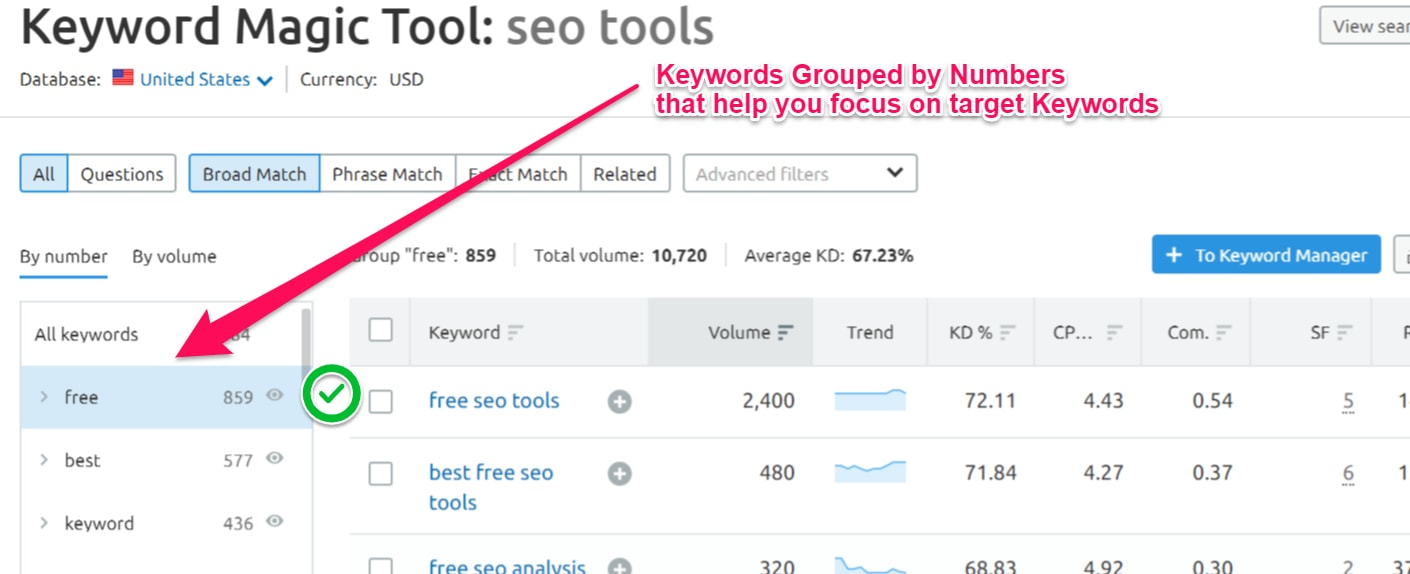 Keyword Magic Tools_Group By feature