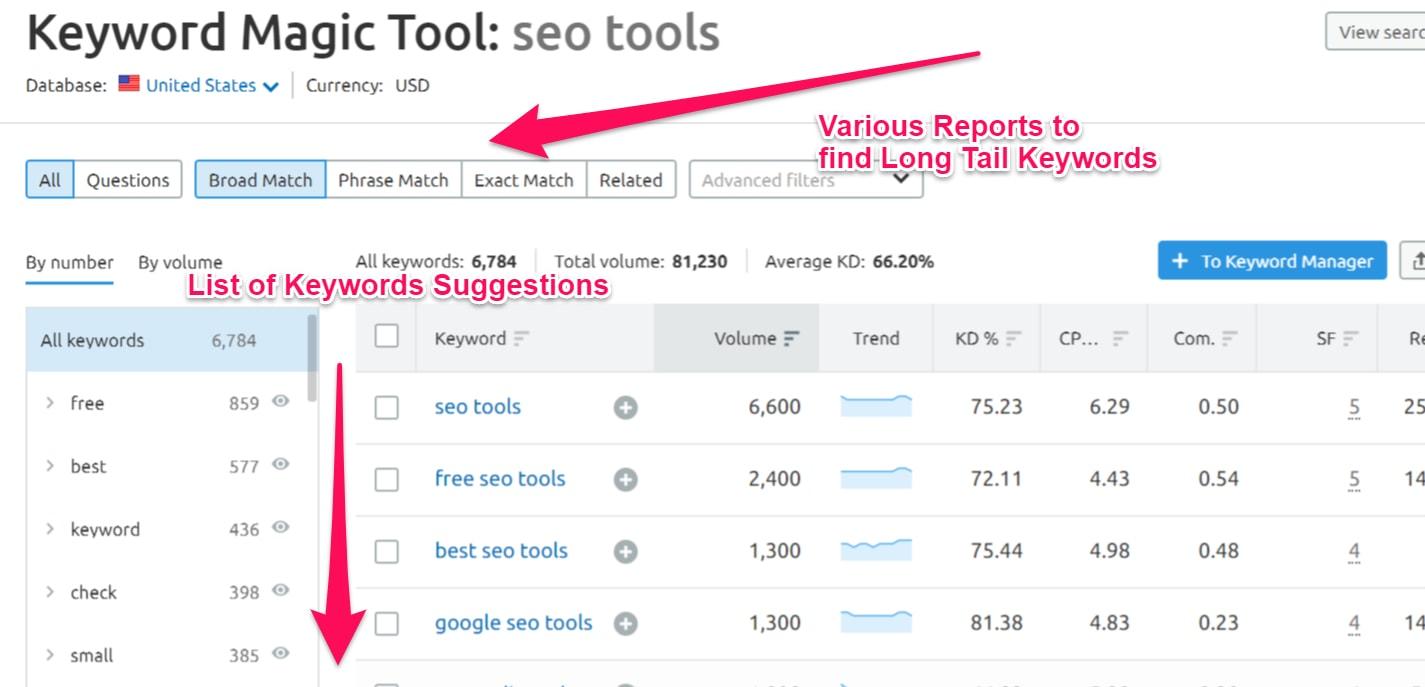 SEMrush Keyword magic Tool Results for Seed Keyword - Seo Tools