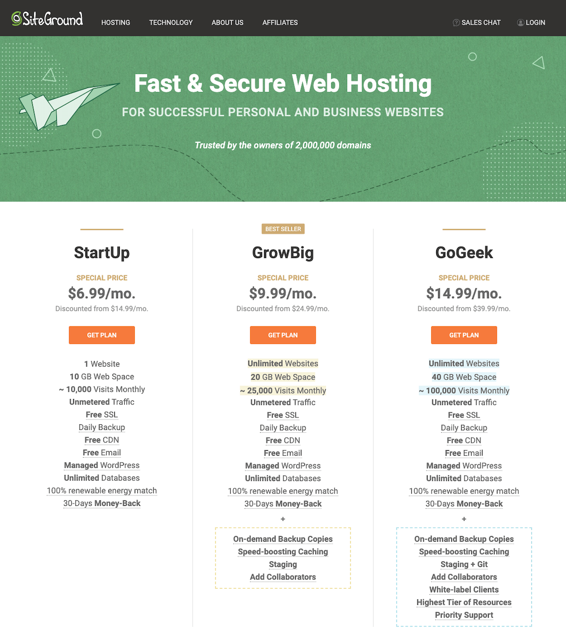 Siteground Shared WordPress Hosting Plan