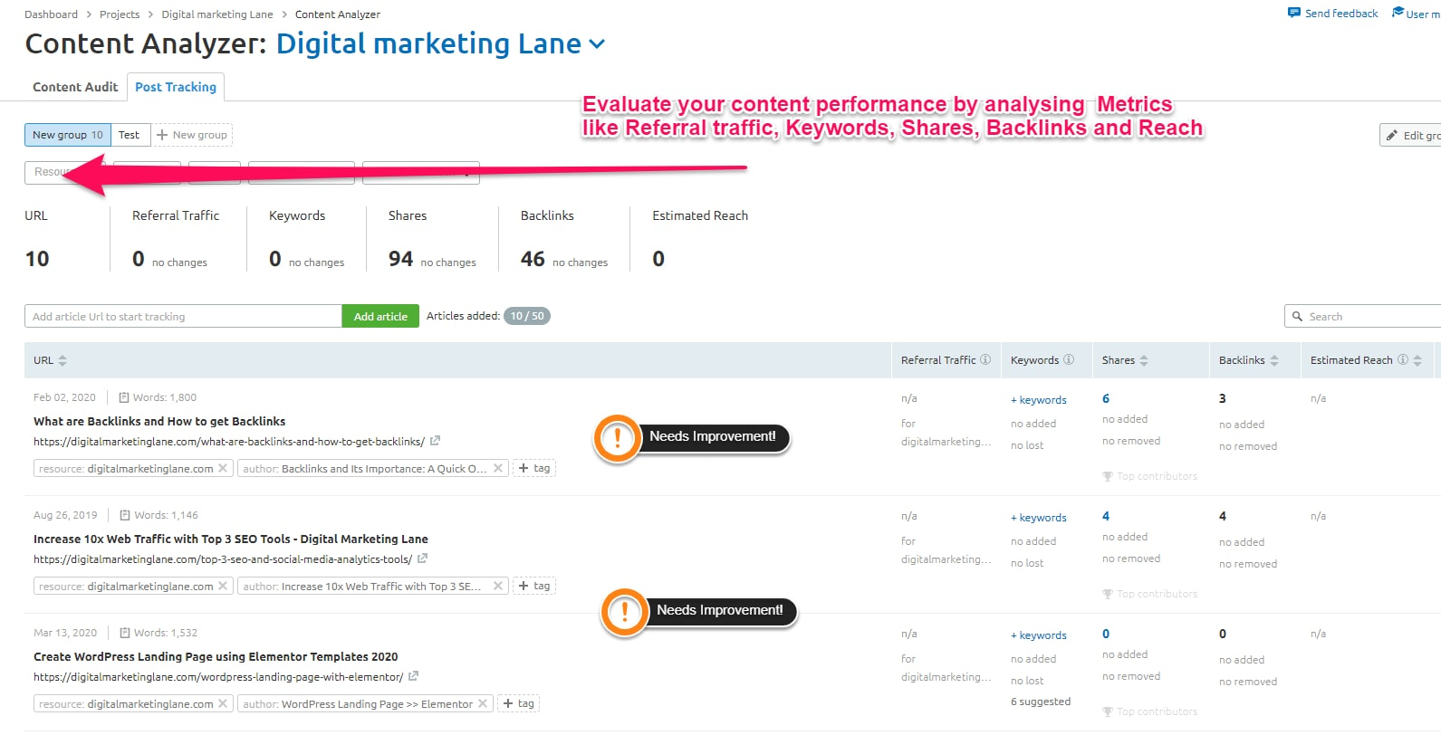 Post Tracking with SEMrush