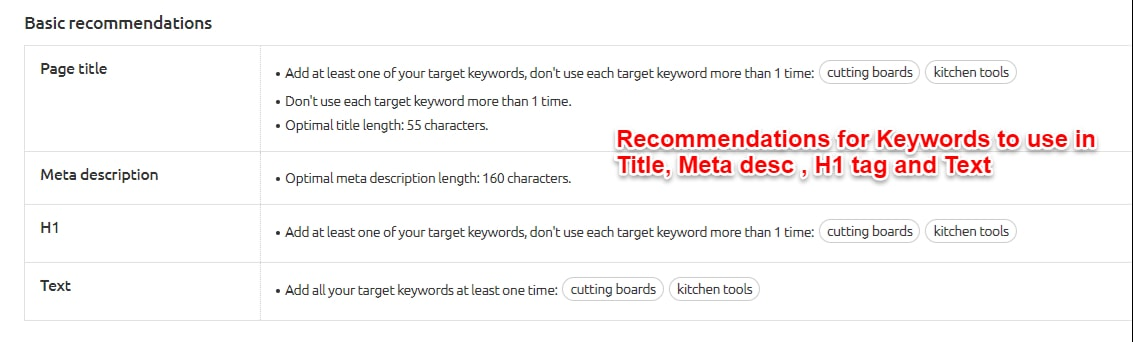 SEO Content Template recommendations