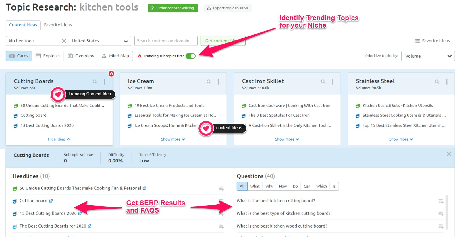 Identify Trending Topics using SEMrush Topic Research Tool