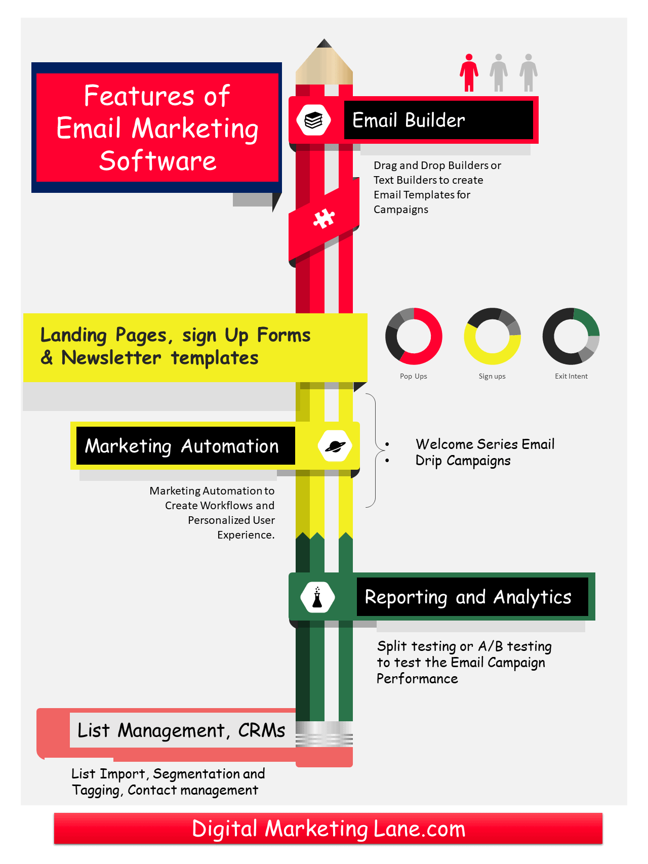 Email marketing Software features