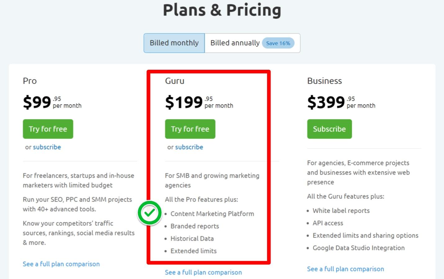 SEMrush pricing plans for Content Marketing toolkit platform