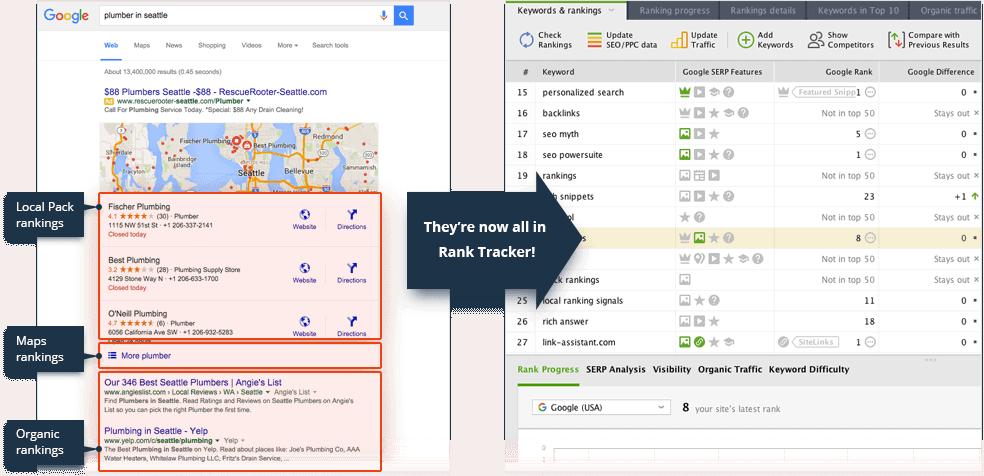 SEO PowerSuite Review Rank Tracker seo tool
