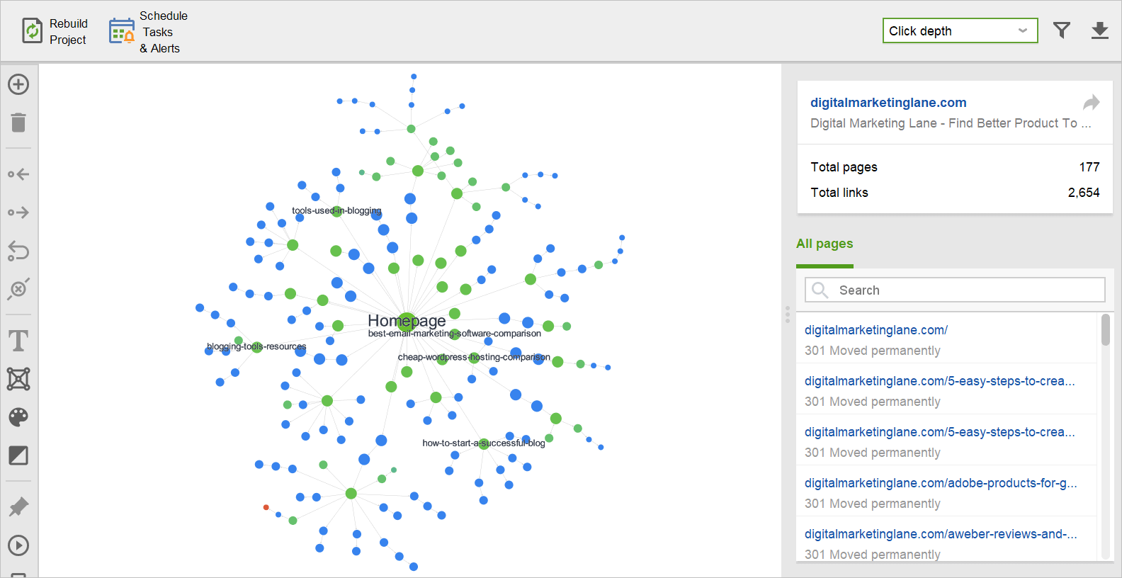 SEO Powersuite Visualisations