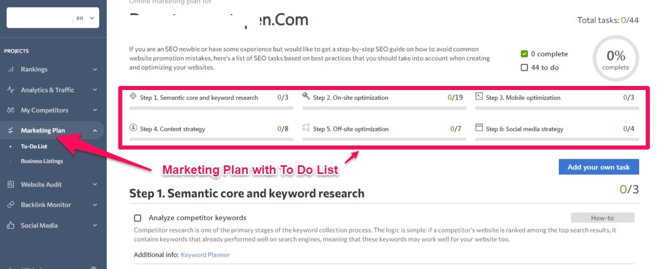 SE Ranking Marketing Plan